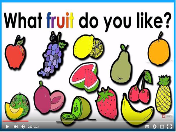 What Fruit Do You Like English