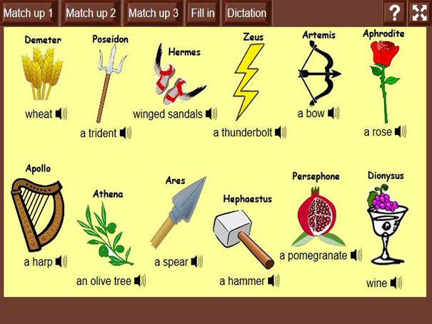 Symbols Of The Greek Gods English Guide