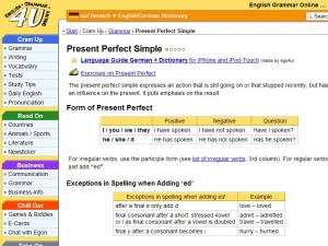Present Perfect Continuous Tense Form And Use Of The Present Perfect
