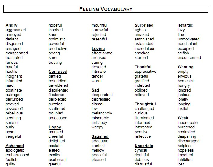 Feeling Vocabulary English Guide Org