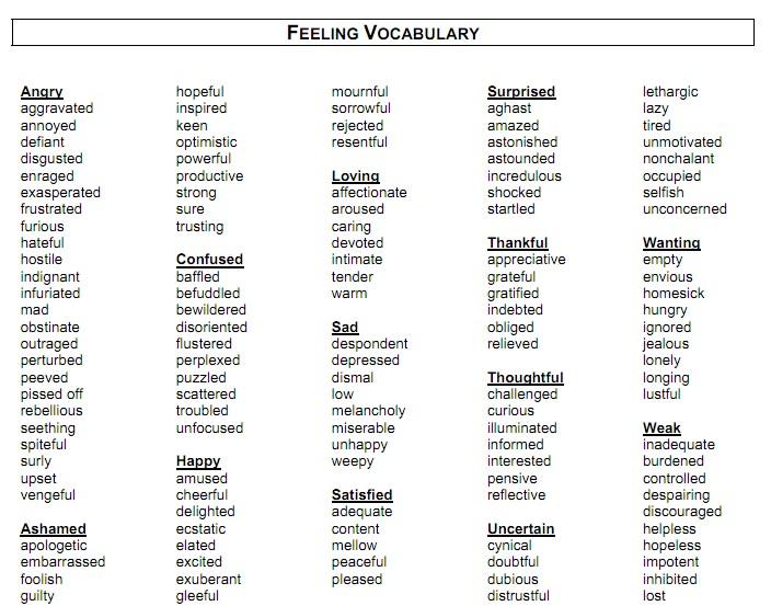 Writing service business english pdf