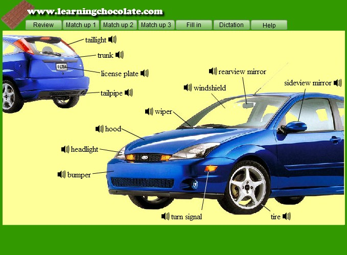 Car Parts Vocabulary English Guide Org