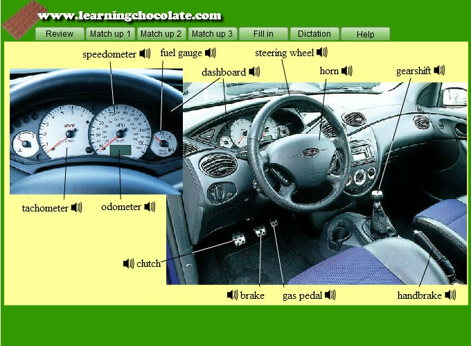 Car Interior English Guide Org